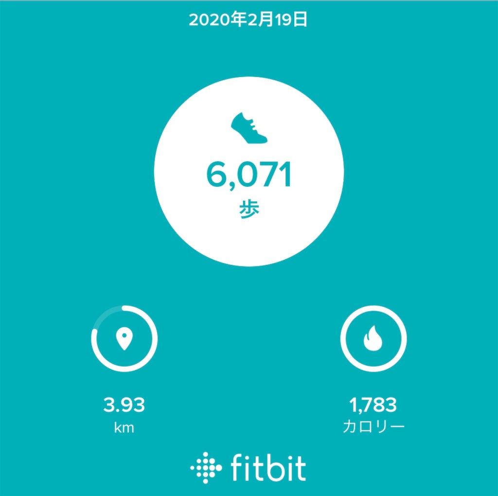 f:id:Diet_8:20200220113245j:image