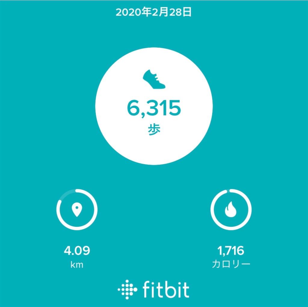 f:id:Diet_8:20200229130148j:image