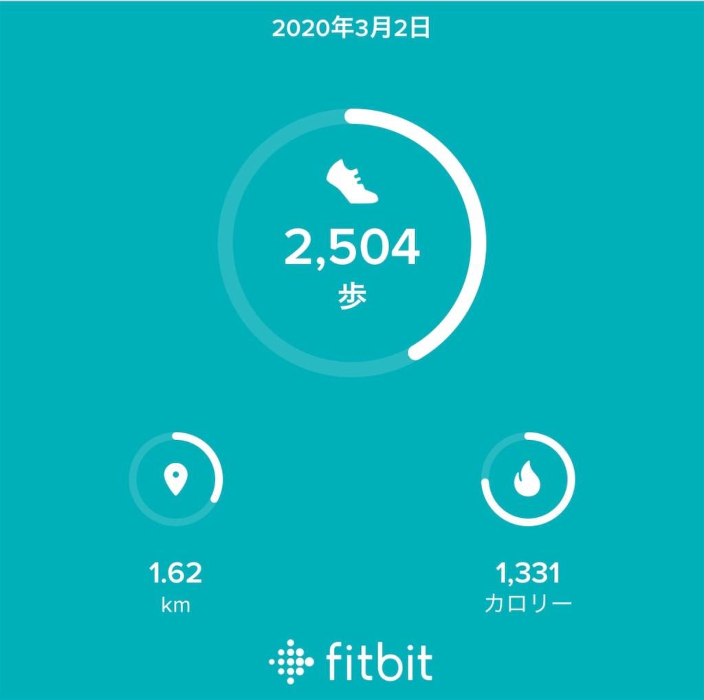 f:id:Diet_8:20200303112629j:image