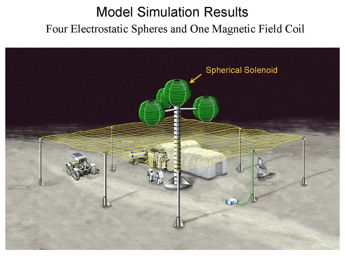 Lunar Base Electrostatic Radiation Shield Concept