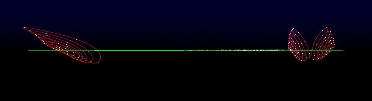月の公転面を横から見た際の、各ラグランジュ点周りのハロー軌道