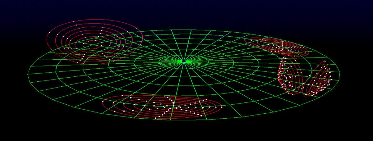 各ラグランジュ点周りのハロー軌道