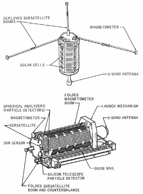 アポロ16号の小型衛星「PFS-2」