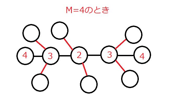 f:id:Div9851P:20190106184916p:plain