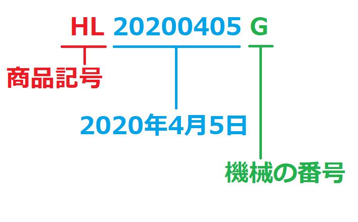 f:id:Djiro:20201212002055p:plain