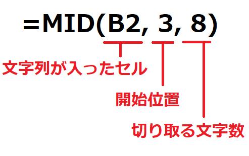 f:id:Djiro:20201212003141p:plain