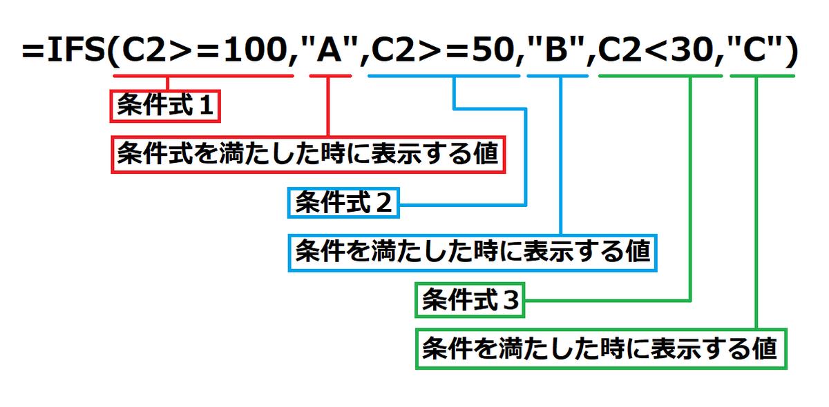 f:id:Djiro:20201214232329p:plain