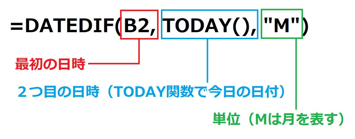 f:id:Djiro:20201214232433p:plain