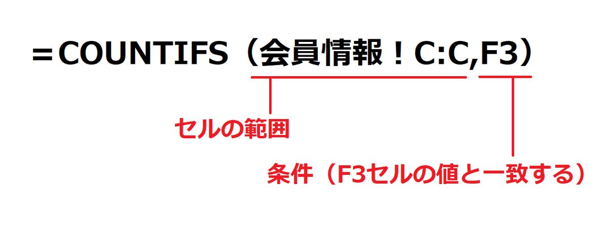 f:id:Djiro:20201216230636p:plain