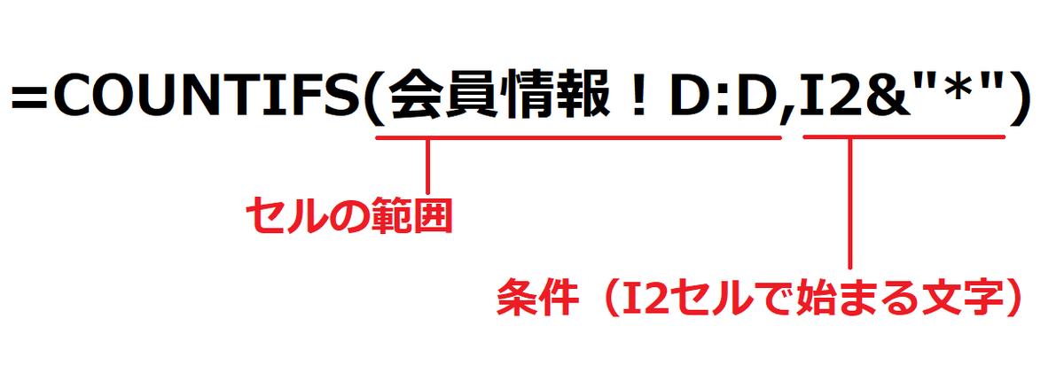 f:id:Djiro:20201216231418p:plain