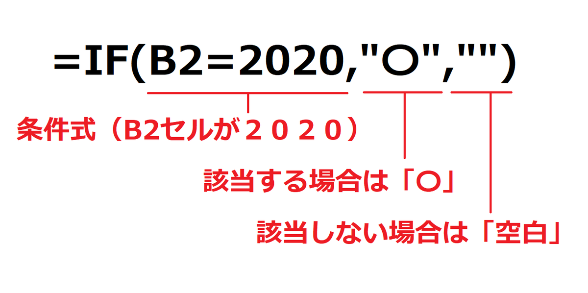 f:id:Djiro:20201218212558p:plain