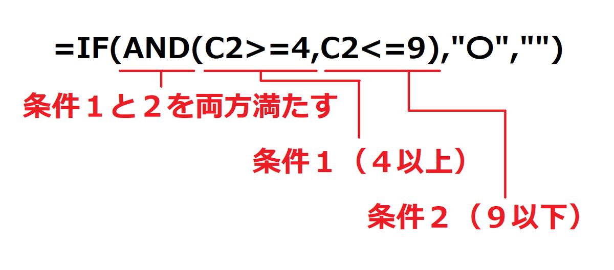 f:id:Djiro:20201218214741p:plain
