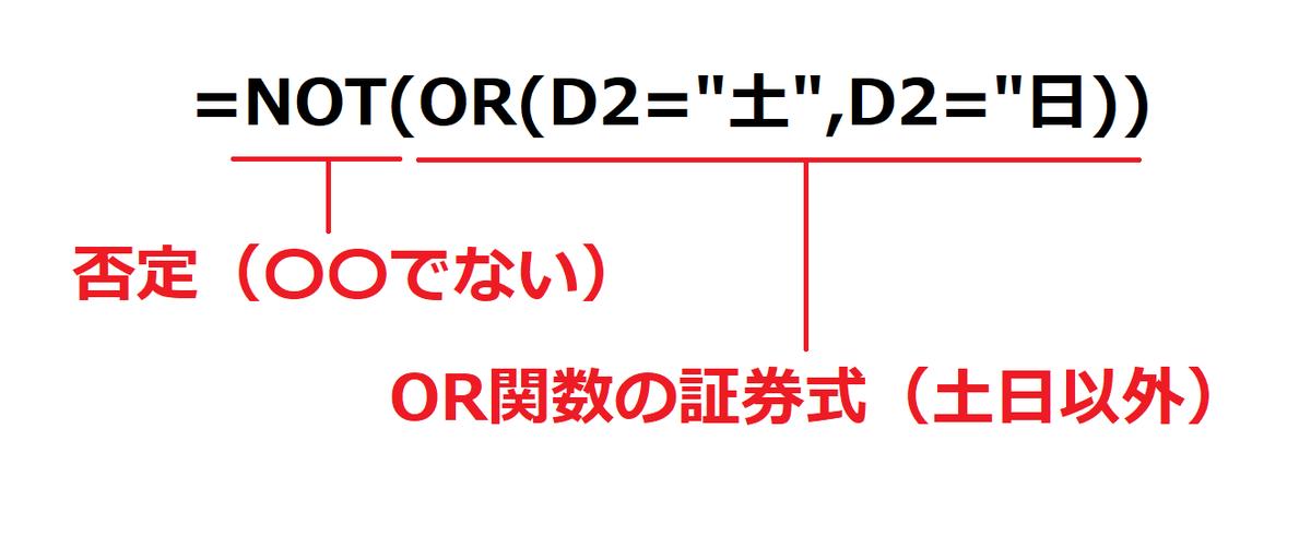 f:id:Djiro:20201218220655p:plain