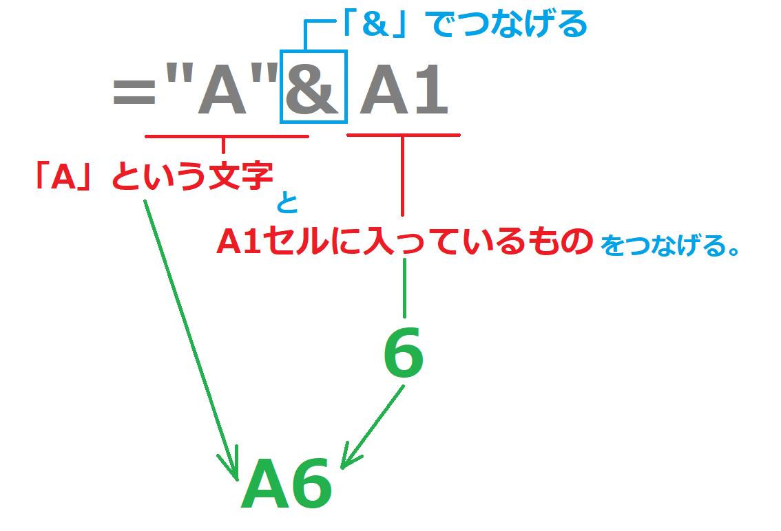 f:id:Djiro:20201222215159p:plain