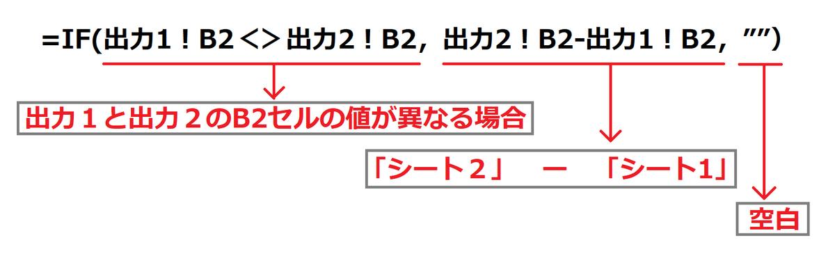 f:id:Djiro:20201225213618p:plain
