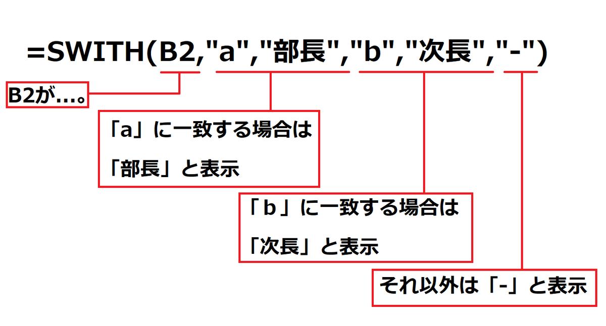 f:id:Djiro:20201228222006p:plain