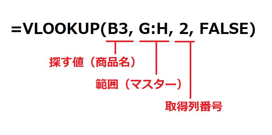 f:id:Djiro:20210106171413p:plain