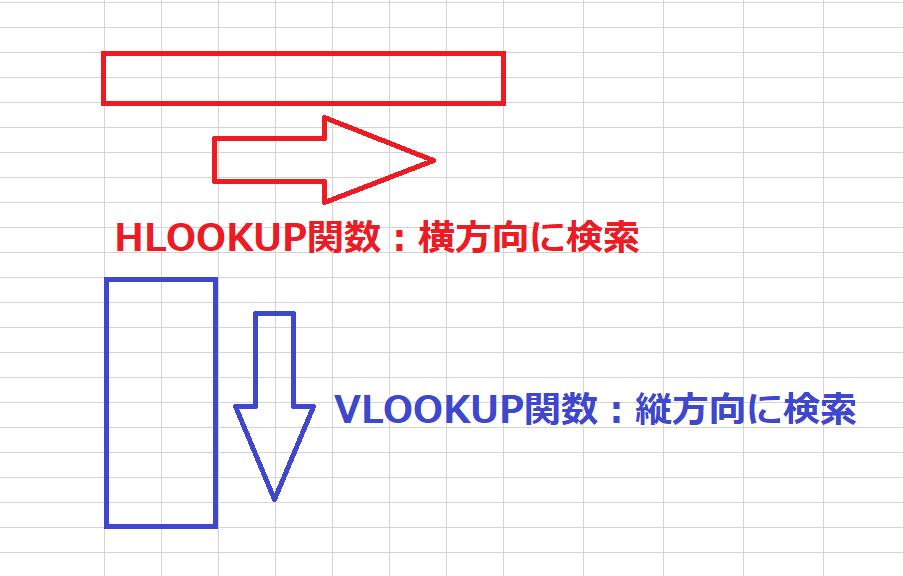 f:id:Djiro:20210107182856p:plain