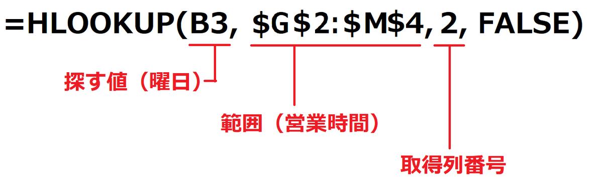 f:id:Djiro:20210107184203p:plain