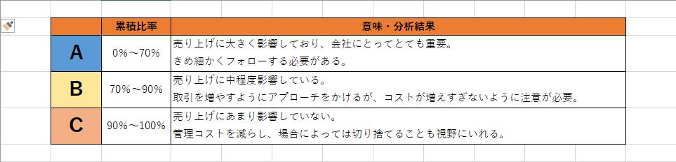 f:id:Djiro:20210108220802p:plain