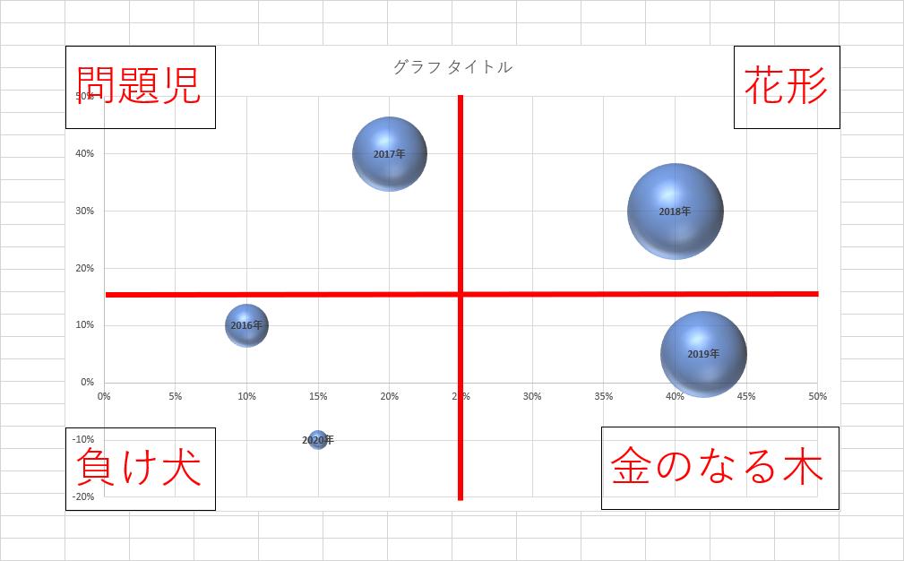 f:id:Djiro:20210111221132p:plain