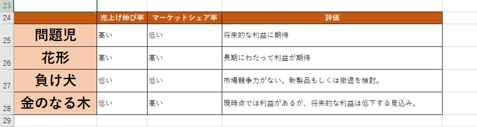 f:id:Djiro:20210111223405p:plain