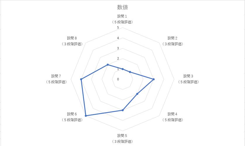 f:id:Djiro:20210112223632p:plain