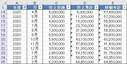 f:id:Djiro:20210113234304p:plain