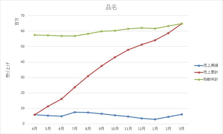 f:id:Djiro:20210114000010p:plain