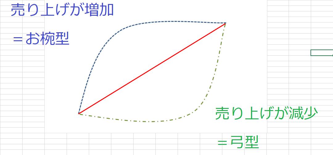 f:id:Djiro:20210114001125p:plain