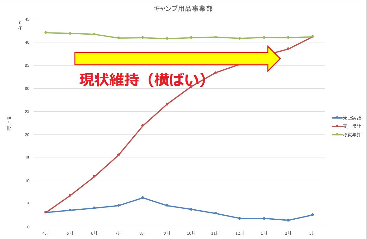 f:id:Djiro:20210114001450p:plain