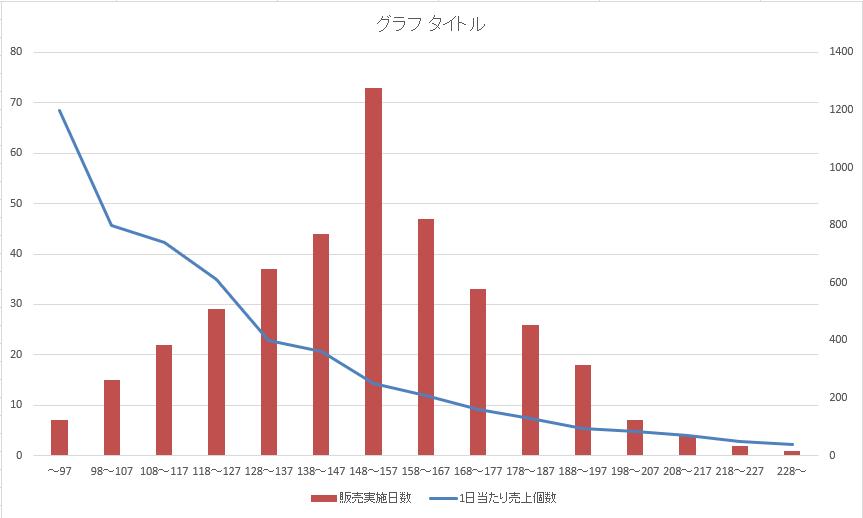 f:id:Djiro:20210119222907p:plain
