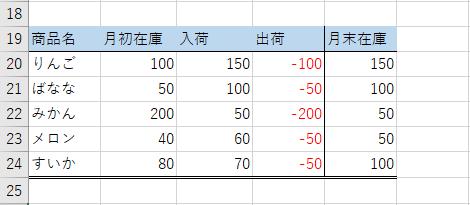 f:id:Djiro:20210125001601p:plain