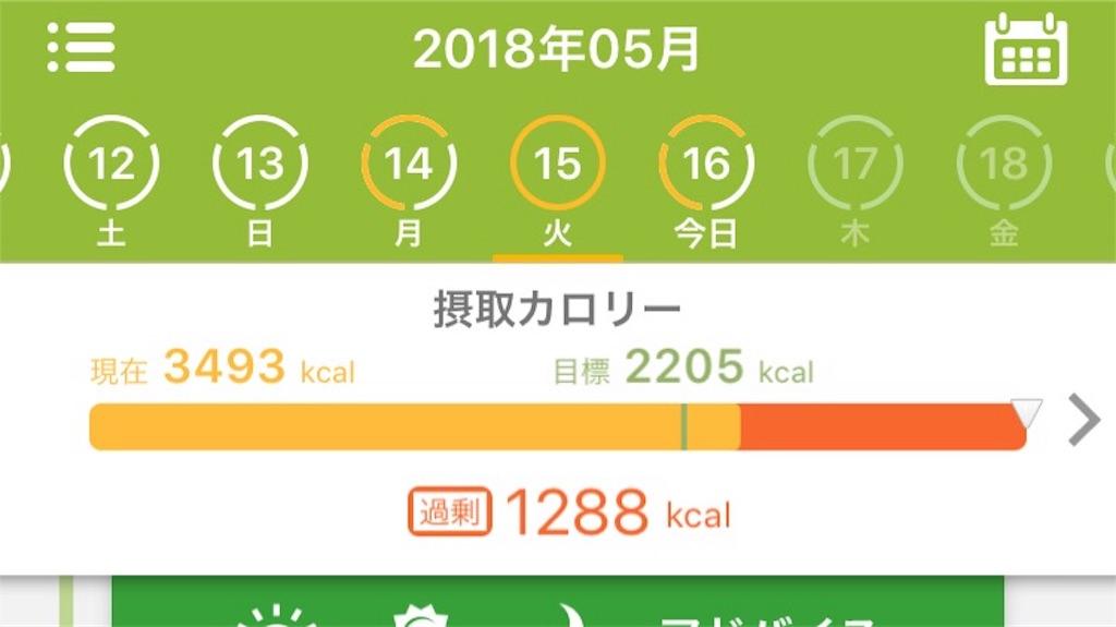 f:id:Dogu100kg:20180516163817j:image