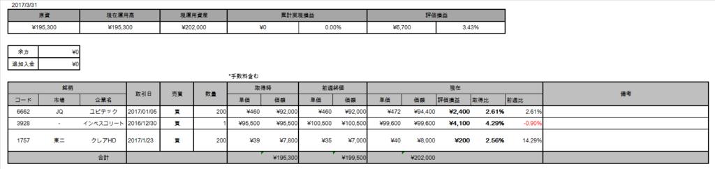 f:id:Doragon-Fund:20170403015646p:plain
