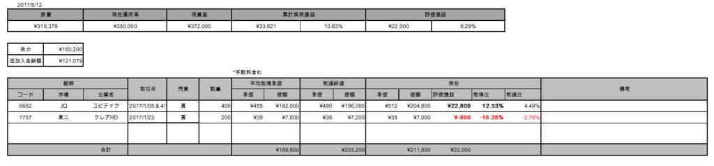 f:id:Doragon-Fund:20170514224412p:plain