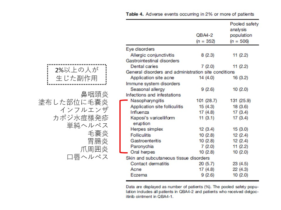 f:id:Dr-Abeko:20200629035510j:plain