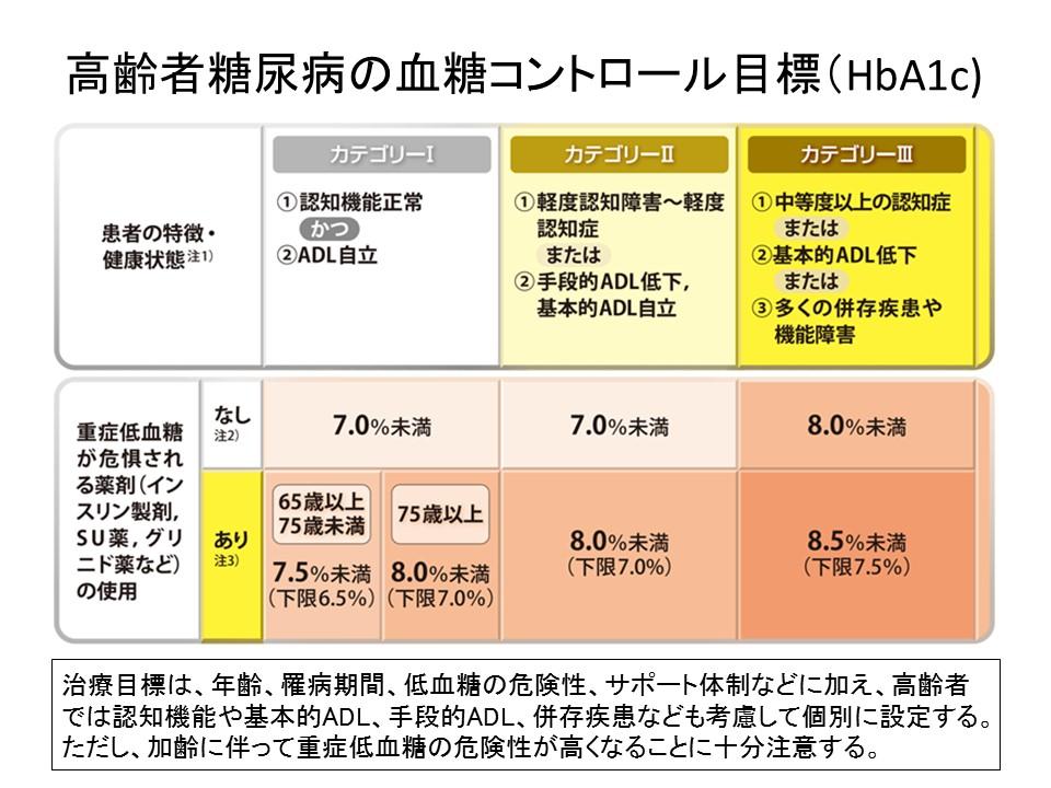 f:id:Dr-itoh-hiroshi:20170526102837j:plain
