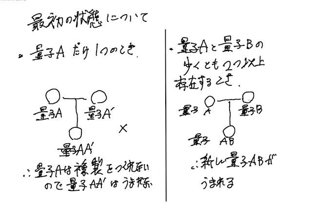 f:id:DrLS:20210120221622j:plain