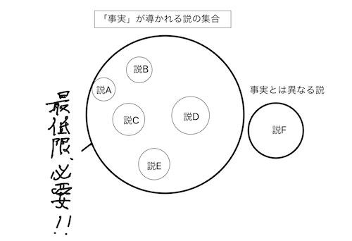 f:id:DrLS:20210129213450j:plain