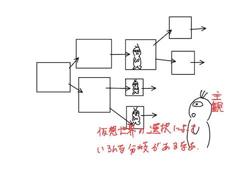 f:id:DrLS:20210201234330j:plain