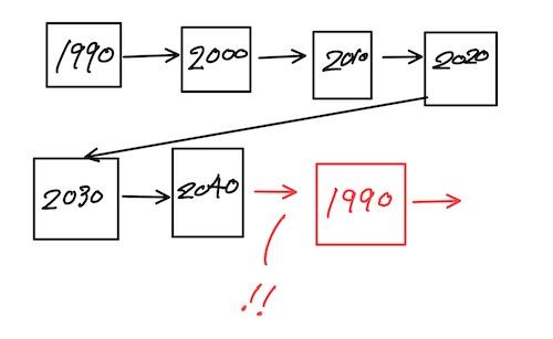 f:id:DrLS:20210202000156j:plain