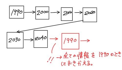 f:id:DrLS:20210202001740j:plain