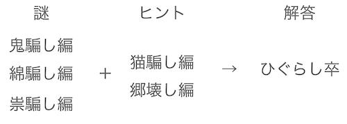 f:id:DrLS:20210626143906p:plain