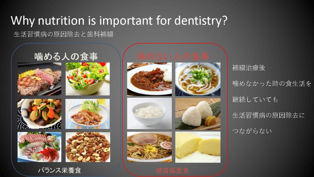 f:id:DrMitsukiTezuka:20201124103328p:plain