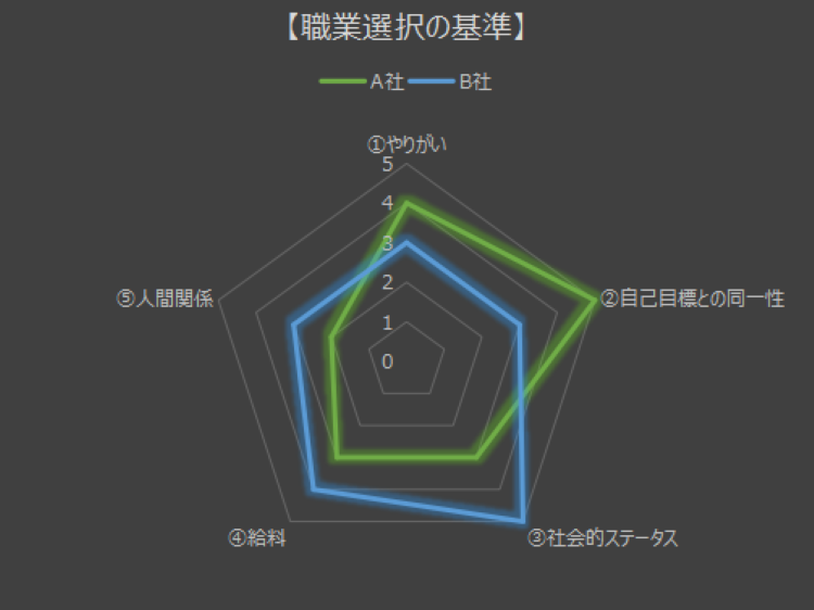 f:id:Dragonshiryu:20200811141343p:plain