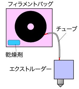 f:id:DreamerDream:20201130122027p:plain