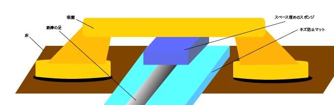 f:id:DreamerDream:20210120113735p:plain