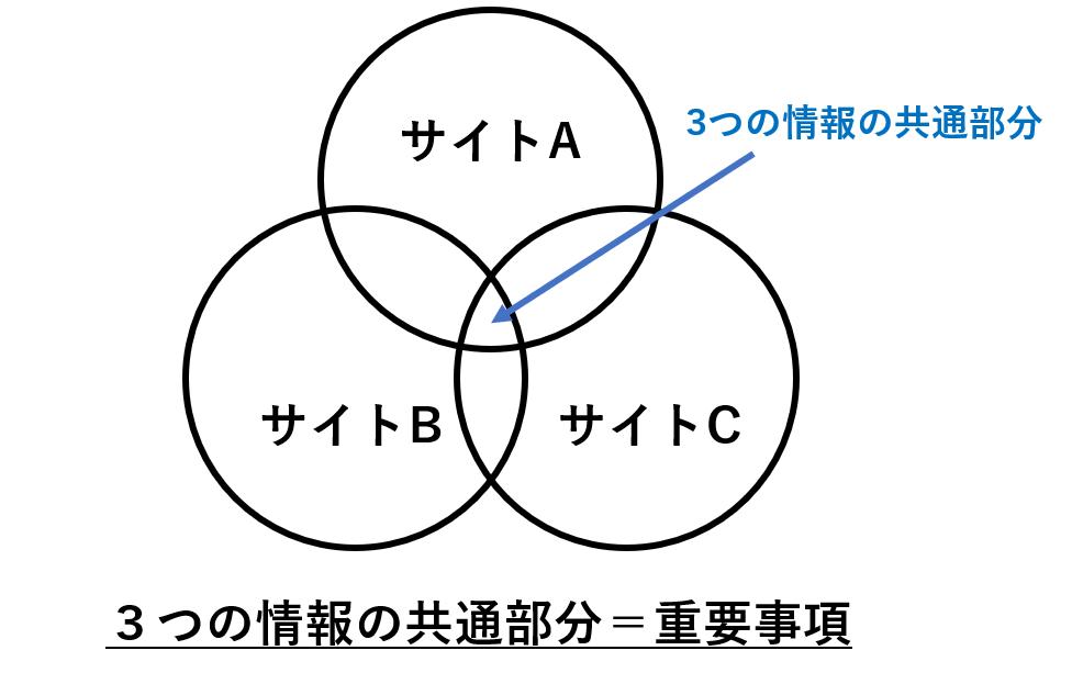 f:id:EE100:20190615202258p:plain