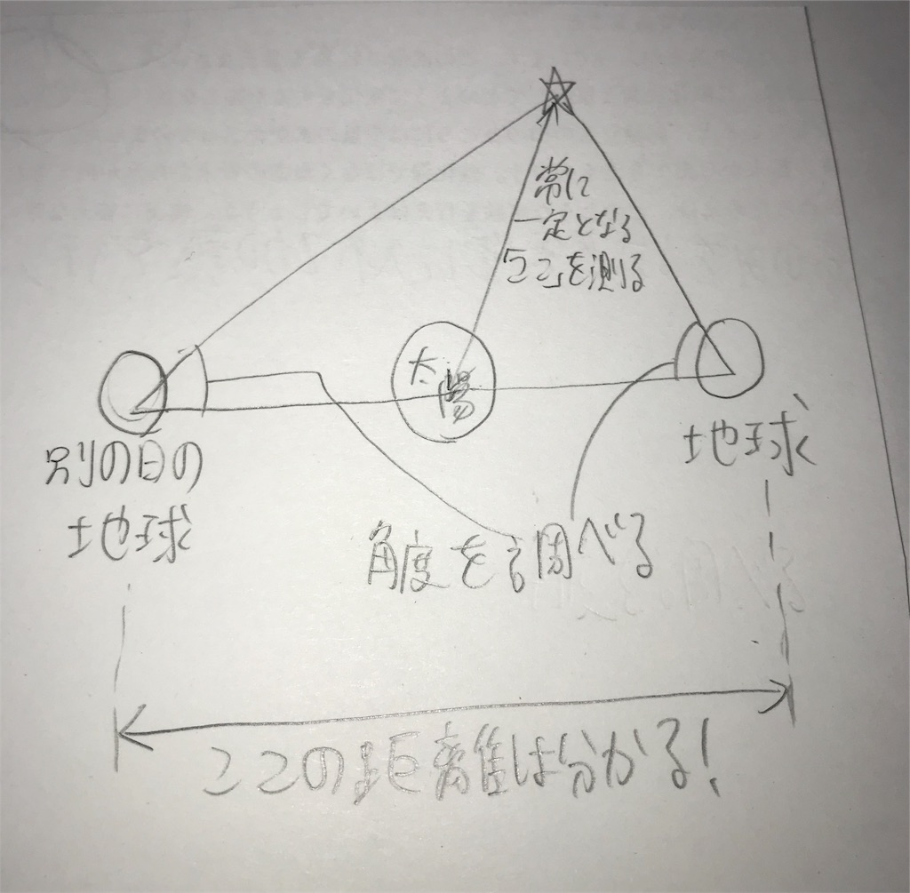 f:id:EF_510_514:20200416235730j:image